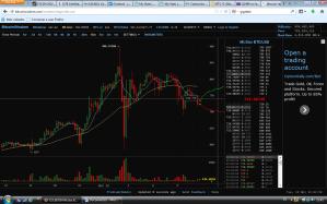 BitcoinWisdom Bitcoin
