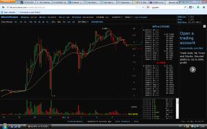 BitcoinWisdom Litecoin