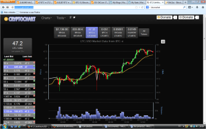 Cryptochart mejora su web