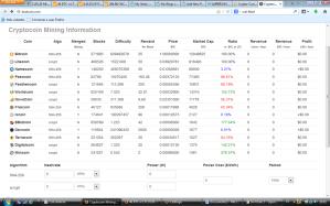dustcoin capitalizacion algoritmos y demás