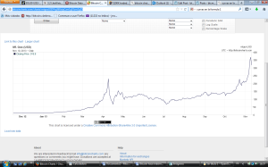 Gráfico 1 año