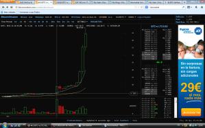 LTC USD gráfico máximo