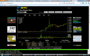 MtGox primer cambio para el bitcoin el 170710
