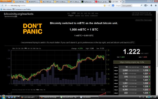 Bitcoinity change BTC x mBTC