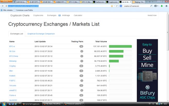 Exchanges y sus pares de divisas