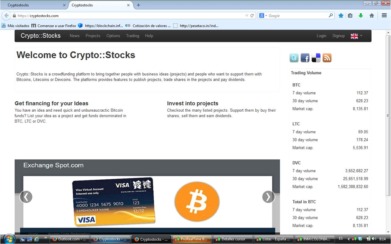 Mcxnow bitcoin stock