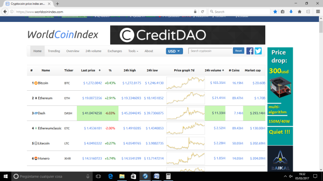 worldcoinindex-050317