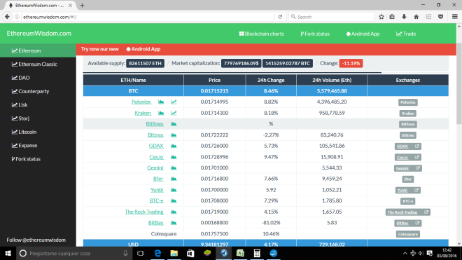 Bitfinex hacked - 030816