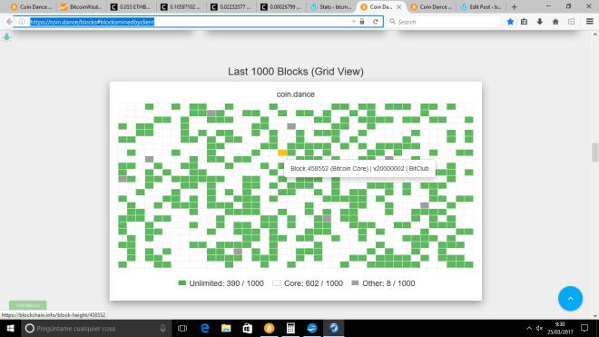 1000 bloques últimos