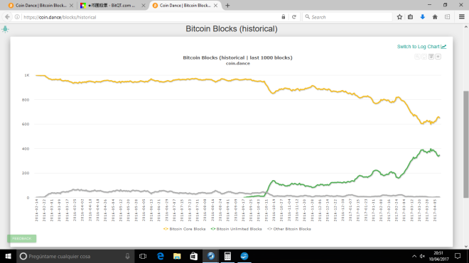 bitcoin blocks historical